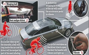 Ô tô - Xe máy - Jaguar lắp cảm biến an toàn mới cho loạt siêu xe