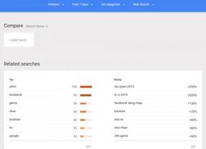 """Công nghệ thông tin - Google: """"Táo quân 2015"""" thăng hạng mạnh nhất trong Xuân Ất Mùi 2015"""