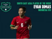 Bóng đá - Công Phượng sẽ đọ sức với thần đồng của U23 Indonesia