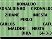"""Bóng đá - """"Dream Team"""" của Kaka: Có CR7, không Messi"""