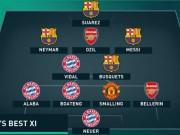 Bóng đá - Đội hình tiêu biểu châu Âu lượt đi: Bayern ngang cơ Barca