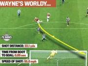 """Bóng đá - Rooney nã """"đại bác"""" chưa phải bàn đẹp nhất V21 NHA"""