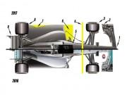 Thể thao - Tương lai F1: Thiết kế mới và thay đổi luật năm 2017 (P3)