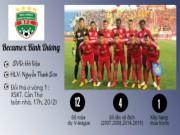 Bóng đá - (Infographic) V-League 2016: B.Bình Dương tự tin giữ ngai