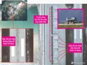 Tin tức trong ngày - Việt Nam phản ứng việc TQ đưa máy bay ra Hoàng Sa