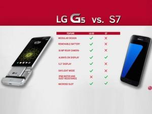LG G5 cạnh tranh cùng Samsung Galaxy S7
