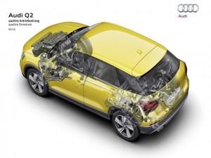 Soi mẫu Audi Q2 tại Geneva lần thứ 86