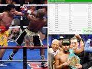 Thể thao - SỐC: Pacquiao mới là người thắng Mayweather