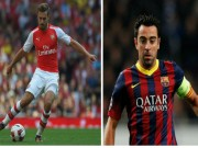 Bóng đá Tây Ban Nha - Barca chi đậm mua SAO Arsenal