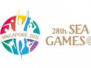 Bảng xếp hạng bóng đá - Bảng xếp hạng bóng đá nam - SEA Games 28