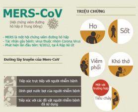 Sức khỏe đời sống - Infographic: Những sự thật về dịch MERS-CoV chết người