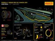 Thể thao - Canada GP 2015: Thách thức khó lường