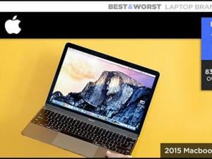 Máy tính để bàn - Vì sao Apple vẫn là thương hiệu máy tính hàng đầu thế giới?