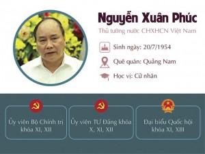Tin tức trong ngày - [Infographic] Chân dung tân Thủ tướng Nguyễn Xuân Phúc