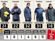"""Bóng đá - """"Hiểm địa"""" chờ Barca, Liga sắp kịch tính trở lại"""