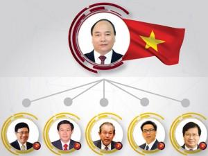 Tin tức trong ngày - Infographic: Chân dung 27 thành viên Chính phủ