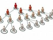 Thị trường - Tiêu dùng - Bán hàng đa cấp: Kiểm tra 15 cơ sở, vi phạm hết 13!