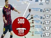 Bóng đá - Messi & 500 bàn thắng: Huyền thoại và hơn thế nữa (Infographic)