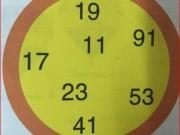 Giáo dục - du học - Bài toán khó: Tìm số không cùng nhóm với các số còn lại