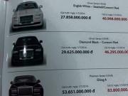 Ô tô - Xe máy - SỐC: Siêu xe tại VN tăng giá gần 20 tỷ đồng sau 1/7