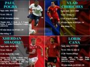 Bóng đá - (Infographic) Euro 2016 - Bảng A: Chủ nhà Pháp ra oai