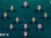 Bóng đá - Đội hình tiêu biểu cúp C1: Madrid áp đảo, Barca vắng bóng
