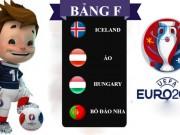 Bóng đá - (Infographic) Euro 2016 - Bảng F: Ronaldo & lần cuối ngọt ngào