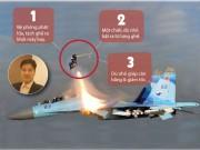 Tin tức trong ngày - [Đồ họa] Cú nhảy thoát hiểm của phi công Su-30