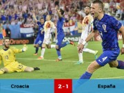 Bóng đá - Tây Ban Nha thua đau: Cái giá của sự tự mãn