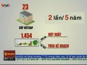 Thị trường - Tiêu dùng - Phản hồi của Bộ NN&PTNT về giấy chứng nhận VietGap
