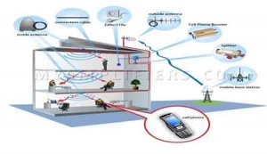 Công nghệ thông tin - Hàng loạt nhà mạng bị gây nhiễu vì thiết bị kích sóng di động