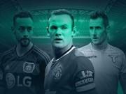 Bóng đá - Bốc thăm play-off Champions League: MU thở phào