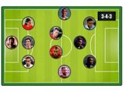 Bóng đá Đức - Đội hình đắt giá nhất hè 2015: Sterling sát cánh cùng Di Maria