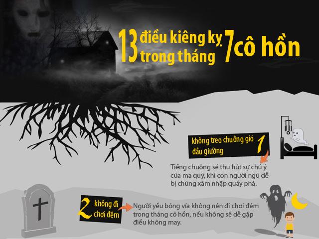 """Infographic: 13 điều kiêng kỵ trong tháng 7 """"cô hồn"""""""
