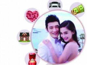 Phim - Những món quà tiền tỉ Huỳnh Hiểu Minh tặng vợ sắp cưới