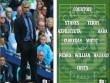 Đội hình siêu khủng Chelsea: Nâng tầm nhờ Pedro và Stones