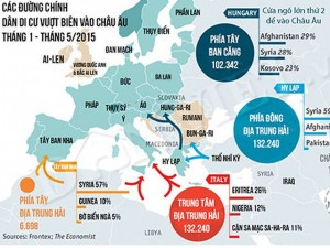 Điểm nóng - Infographic: Toàn cảnh cuộc khủng hoảng di cư vào châu Âu
