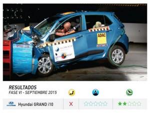 Hyundai Grand i10 bị đánh điểm tuyệt đối không an toàn