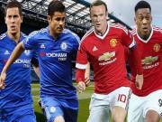 """Bóng đá - CLB bị ghét nhất PremierLeague: Chelsea, MU """"vô đối"""""""
