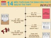 Giáo dục - du học - Đồ họa: 14 mốc thời gian thí sinh cần chú ý sau kỳ thi THPT