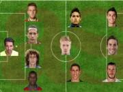 Bóng đá - Đội hình đắt giá nhất mọi thời đại: Gần 1 tỷ euro
