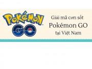 Tin tức trong ngày - [Đồ họa] Giải mã cơn sốt Pokémon GO tại Việt Nam