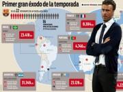 Bóng đá - Barca: Messi bay 31 nghìn km, Enrique lo ngay ngáy