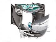 """Thể thao - F1: Vì sao tất cả vẫn đang """"hít khói"""" Mercedes"""