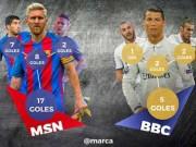 """Bóng đá - Real – Barca: BBC đang """"ngửi khói"""" MSN"""