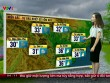 Dự báo thời tiết VTV 10/8: Nắng nóng ở Bắc Bộ giảm dần