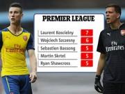 Bóng đá - Hàng thủ Arsenal: Chuyên gia phá hoại