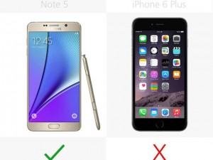 iPhone 6s Plus sạc nhanh, nhưng vẫn kém xa Galaxy Note 5