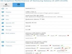 Dế sắp ra lò - Lộ thông số của mẫu Samsung Galaxy J3