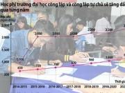 Giáo dục - du học - Dỡ gánh học phí cho sinh viên nghèo